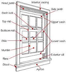 exterior window frame parts. window parts \u0026 diagrams exterior frame n