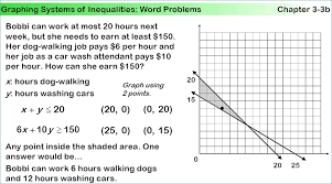 systems linear inequalities multiple choice worksheet