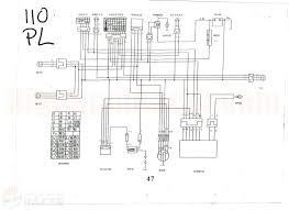loncin 110 quad wiring diagram panther best of atv pocket bike need 110 quad wiring diagram loncin 110 quad wiring diagram panther best of atv pocket bike need and