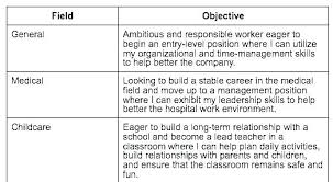 Objective For My Resume Resume Example Objective Statement Resume