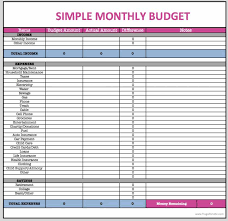Excel Monthly Budget Spreadsheet Excel Spreadsheet Household Budget Luxury Monthly Budget Planner