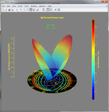 Plot S Parameters On Smith Chart In Matlab K6jca Plot Smith Chart Data In 3 D With Matlab