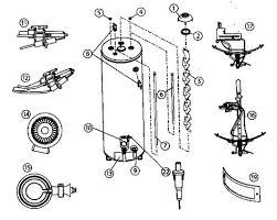 scotts 1742 belt diagram best secret wiring diagram • scotts s1742 ultra battery for by john lawn tractor and mower rh andresgallo com co scotts s1742 belt routing s1742 belt diagram