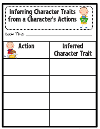 Inferring Character Traits Chart To Track Revealing