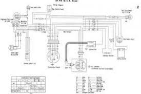 honda ct70 wiring diagram wiring diagram honda c90 wiring diagram at Honda Trail 70 Wiring Diagram