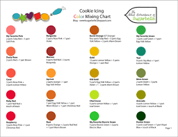 Wilton Food Gel Chart Color Chart And Printing Help The Sweet Adventures Of