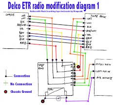 famous delco stereo wiring diagram ideas electrical diagram ideas ACDelco Alternator Wiring Diagram delphi delco radio wiring diagram wiring solutions