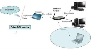 router wiring diagram schematics and wiring diagrams connection diagram cisco 1900 integrated services router hardware installation