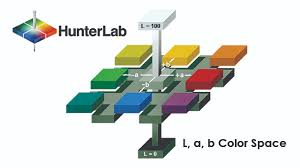 Hunterlab Horizons Blog Colorquest Xe Color Management News