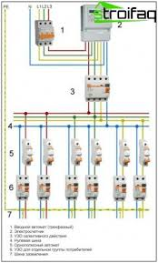 the standards, schemes and rules of wiring devices Three Phase Panel Wiring Diagram wiring diagram for three phase power supply three phase panel wiring diagram