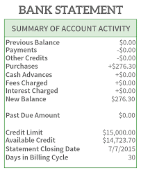 Pay Chart Navy Federal 2015 Spending And Credit Card Payments Makingcents Navy