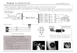 wiring diagram for push button start the wiring diagram ctr push start button diy install w pics and wiring diagram page wiring