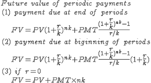 Periodic Payment Formula Future Value Of Periodic Payments Calculator High Accuracy Calculation
