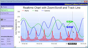 Realtime Chart With Zooming And Scrolling Windows