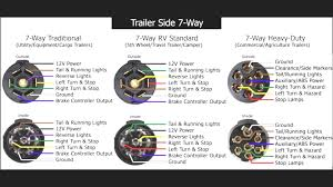 6 prong plug wiring diagram chevy free diagrams best ideas of ford 7 truck side 7 way wiring diagram 6 prong plug wiring diagram chevy free diagrams best ideas of ford 7 stunning pin truck