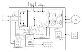 wiring diagram for 220v air compressor the wiring diagram 3 phase air compressor wiring diagram nilza wiring diagram
