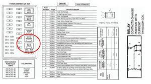 2002 ford f250 fuse box diagram elegant fuse panel diagram ford 2002 f250 7.3 fuse box diagram 2002 ford f250 fuse box diagram elegant fuse panel diagram ford truck enthusiasts forums