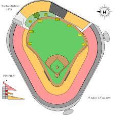 Clems Baseball Yankee Stadium