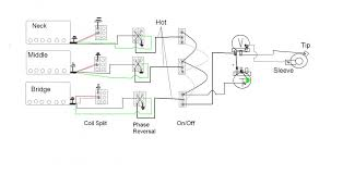 3 humbucker wiring diagram wiring diagram standard 3 single coils wiring diagram