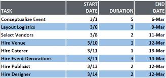 Microsoft Excel Gantt Chart How To Create A Gantt Chart In Excel