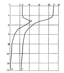 File Psm V72 D351 Elkhart Lake Chart Of Water Depth And