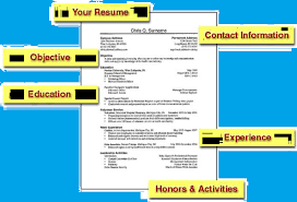 over and resume samples one page download resume formats for      resume formats for freshers bestresumeformatforfreshers   resume templates bestresumeformatforfreshers bestresumeformatforfreshers
