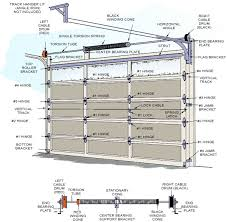 parts of a garage doorGarage Door Diagrams