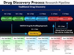 Research methodology ppt babasab