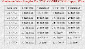 Speaker Wire Length Chart Whats More Practical 16 Or 18 Gauge Wire Home Theater