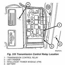 chrysler pt cruiser wiring diagram images pt cruiser 2002 chrysler pt cruiser p0750 p0888 autotechdiagnostics