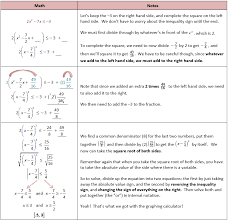 quadratic inequality by completing the square