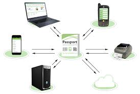 Asset Tracking Software System Solutions Asap Systems