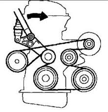 pontiac vibe 2004 wiring diagrams pontiac image about 2001 dodge ram serpentine belt diagram moreover chevy cab wiring harness diagram moreover 2006 pontiac vibe