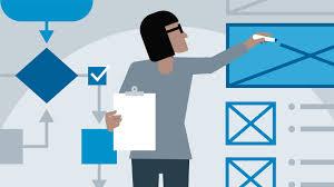 Lynda Adobe Animate Designing Interactive Experiences Ux Foundations Interaction Design