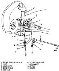 1998 ford escort how do i replace the bushings on the rear sway bar Ford Focus ZX2 click image to see an enlarged view
