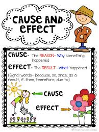 Casue And Effect Cause And Effect Lessons Tes Teach