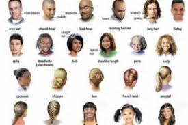 Hairstyle Names For Women Names Of Womens Haircuts Haircuts Models Ideas 1539 by stevesalt.us
