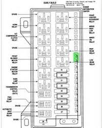 similiar 2003 dodge caravan diagram keywords 1999 dodge caravan fuse diagram also fuse xxxxx located in