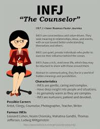 infj personality profile of the infj personality the counselor infj infj