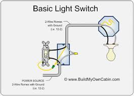 how to wire light switch from outlet wiring diagram examples Light Switch Outlet Diagram how to wire light switch from outlet, wiring in a light switch diagram, how light switch to outlet diagram
