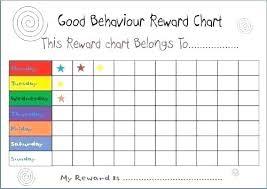 Preschool Behavior Chart Template
