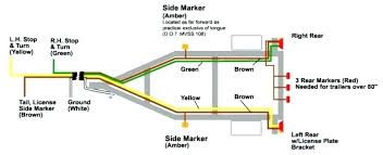 simple boat light wiring diagram mcafeehelpsupports com simple boat light wiring diagram simple boat wiring simple trailer wiring diagram wiring boat trailer wiring