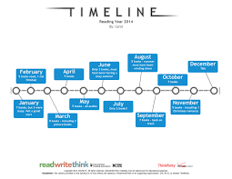 Year Timeline Amonthoffaves A Year In Books Timeline Carols Notebook