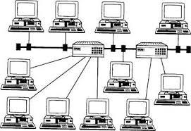 Понятие и классификация компьютерных сетей Реферат стр  Данная топология призвана объединить достоинства двух предыдущих а также снизить их недостатки Здесь концентраторы соединяются между собой по схеме шина