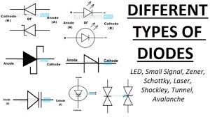 Diode Equivalent Chart Different Types Of Diodes Their Circuit Symbols Applications