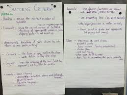 Language Ms Lees Classroom Blog