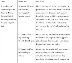 Pdf Nurse To Nurse End Of Shift Report Semantic Scholar