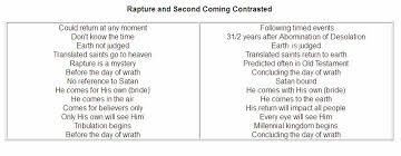 Rapture Vs Second Coming Chart The Differences Between The Rapture And The Second Coming