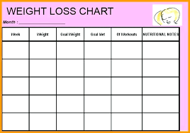 Printable Daily Weight Loss Chart Pdf Www