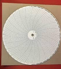 Abb Kent Taylor 500p1225 1 Circular Charts 24hr 0 100 10